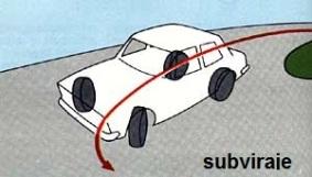 subviraje 1