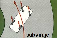 subviraje