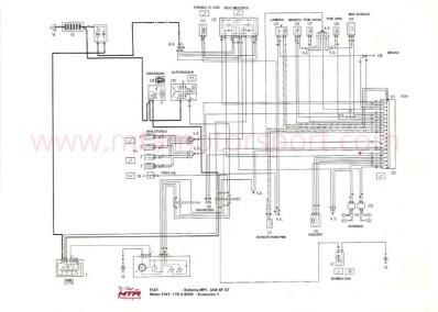 plano - esquema electrico inyección vehículo rallys
